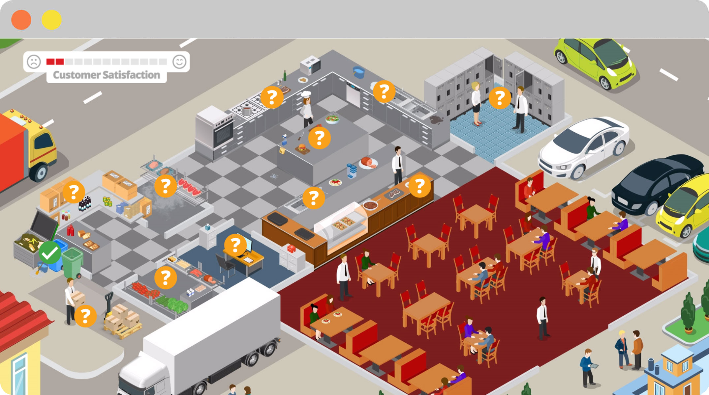 Food Safety and Hygiene screenshot